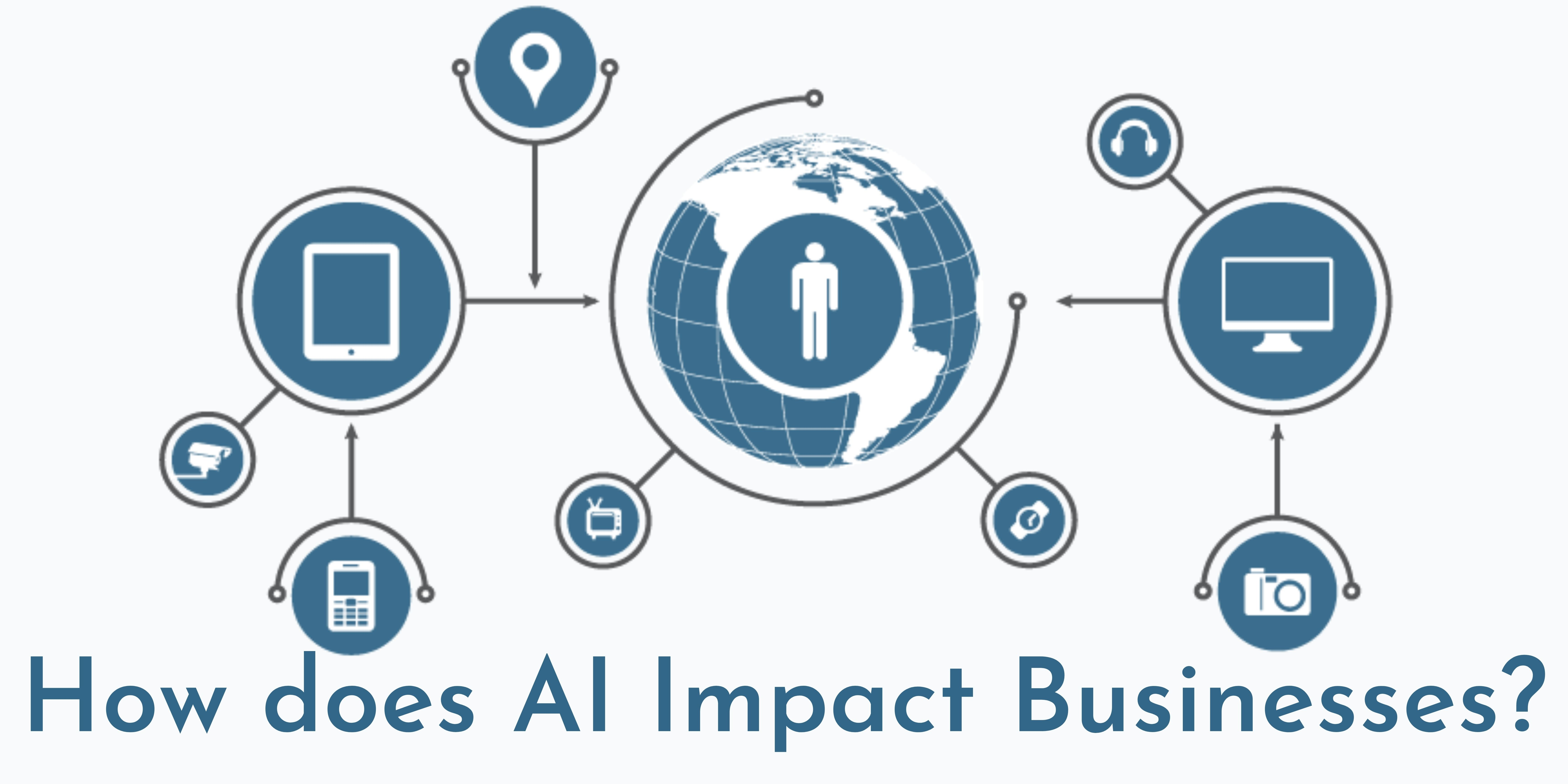 AI in business   Banner showing how different economic sectors are interconnected through AI features